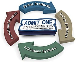 Event Products, Online E-Tickets, Admission Systems, and Promotion Products